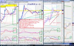 ドル円1021-1