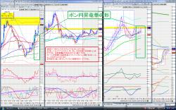 ポン円1021-1