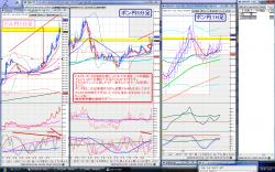 ドル円ポン円1021-2