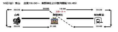 相知くんち巡行表(2009年10月16日)