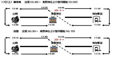 相知くんち巡行表(2009年10月17日)