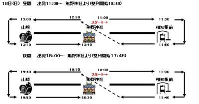 相知くんち巡行表(2009円10月18日)