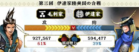 第4回合戦