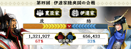 第6回合戦