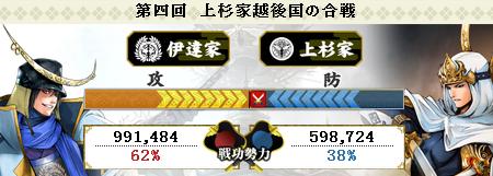 第8回合戦
