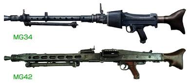 ラインメタル/マウザー・ヴェルケMG34機関銃 & グロスフスMG42機関銃