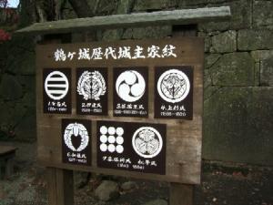 鶴ヶ城(会津若松城)・歴代城主家紋