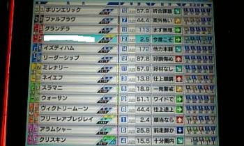 キング2.4