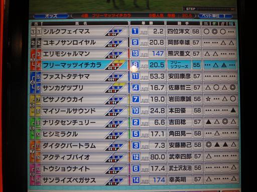 13京都記念