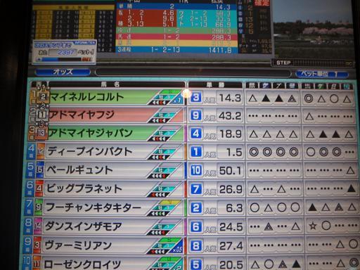 17皐月賞結果