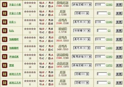 戦国IXA戦力分配5