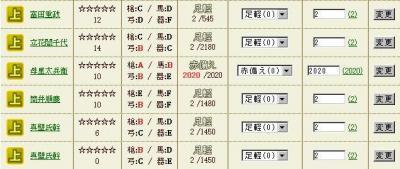 戦国IXA戦力分配8