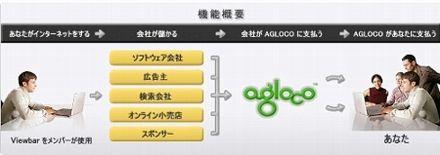 agloco-gaiyou01.jpg