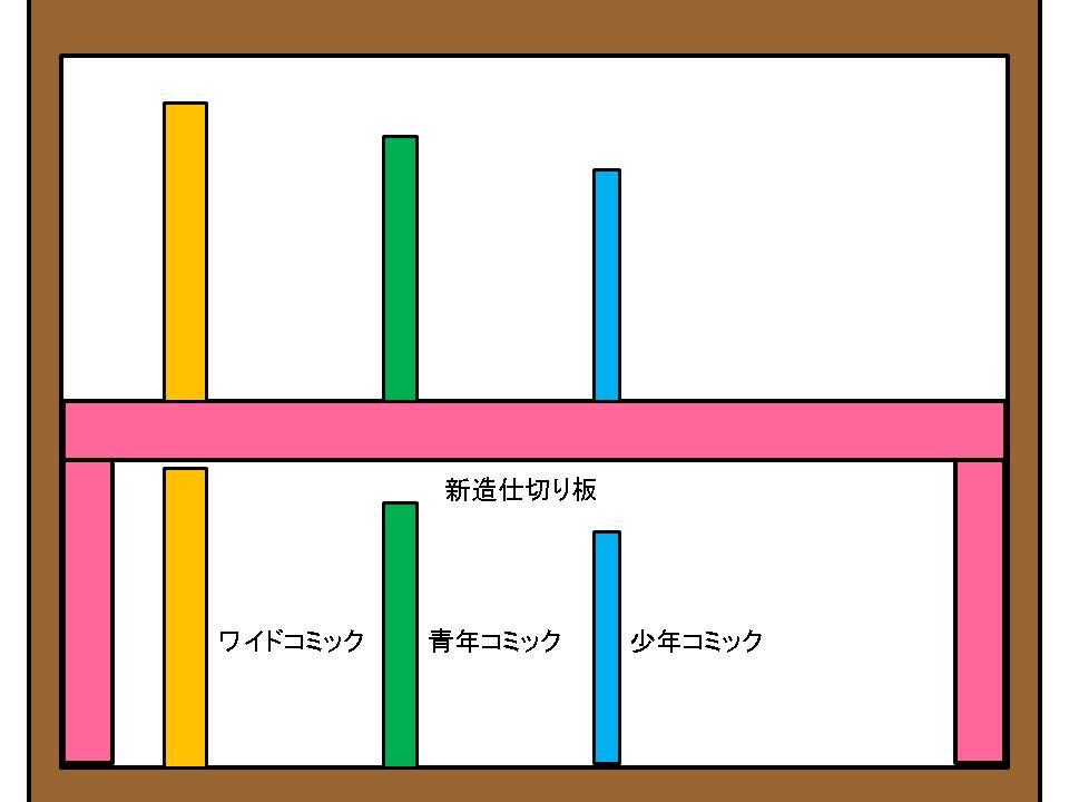 [本棚仕切り]概念図2