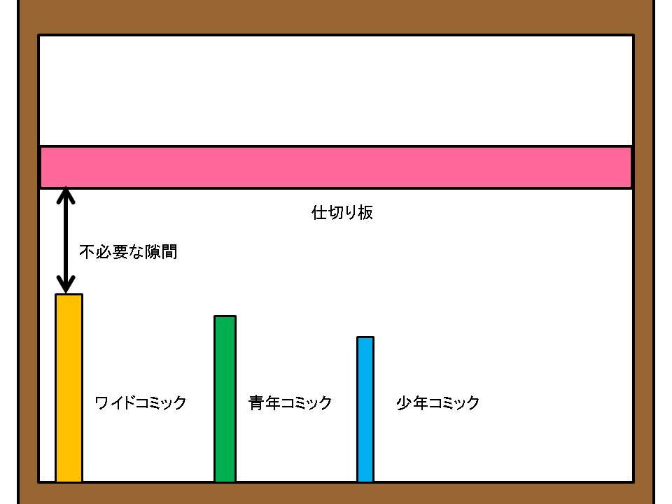 [本棚仕切り]概念図1