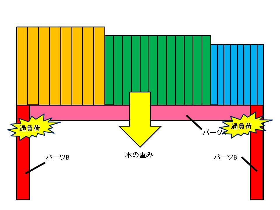 [本棚仕切り]概念図4
