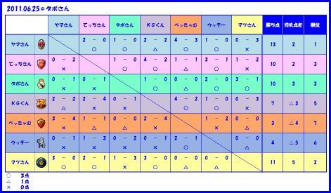 WE2011-2011-6-25.jpg