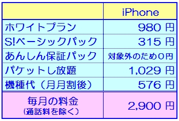 softbank-Plan-iPhone.jpg