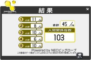 テスト・ザ・ネイション2007結果