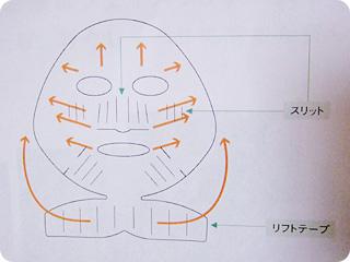 アウェイク ハーバルV フェイスフォルミング マスク・シルエット成型マスク