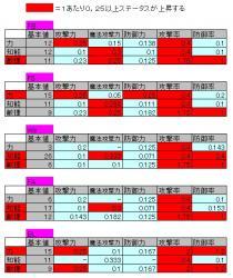 sutehuri_20071114011751.jpg