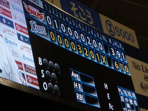 2011.10.15スコア