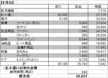 okozukai2009-08.jpg