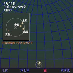 金星・水星・木星・火星 2011年5月13日