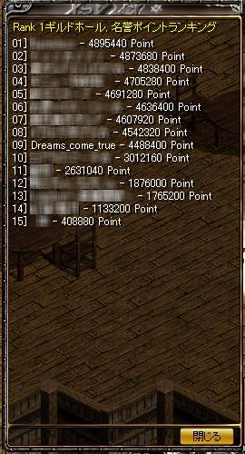 P戦順位071027