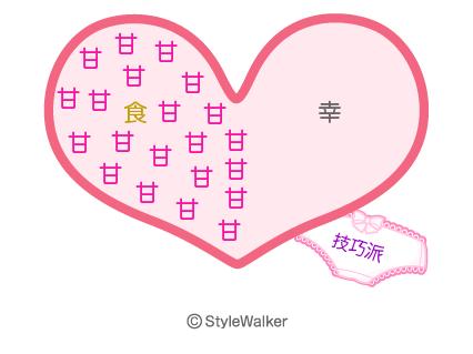 heartmaker-konkon2.png