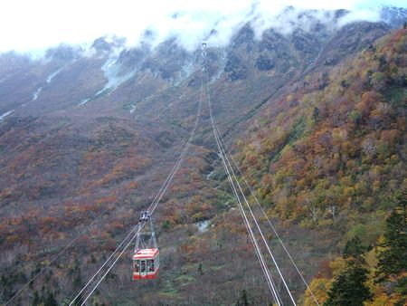 黒部平駅から大観峰駅を望む