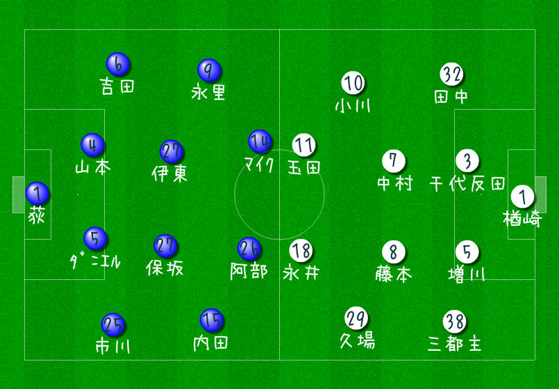 甲府vs名古屋