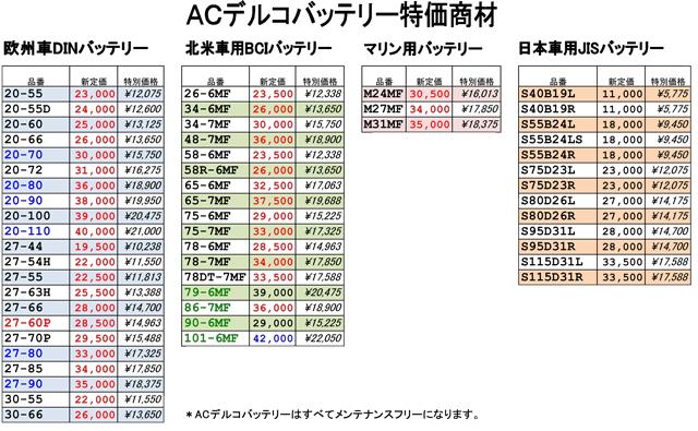 バッテリー価格表