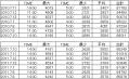 2010-11motodata.png