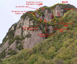 ワイルドターキーゴージ(右壁、左壁)、ワイルドキャットゴージ(ツルウォール、ワーニングウォール、モモンガウォール)