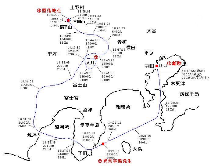 飛行経路略図