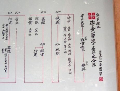 ささき神社安土 060