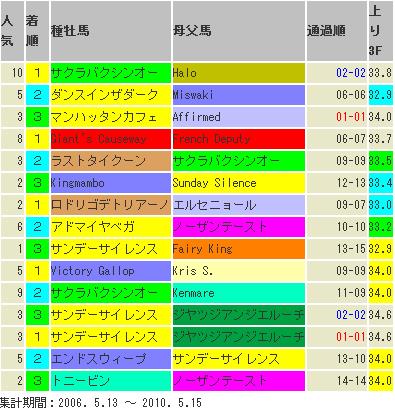 keiohai_spring_cup_1.jpg