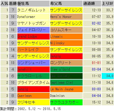 keiohai_spring_cup_2.jpg