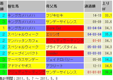 tokyo0510_1.jpg