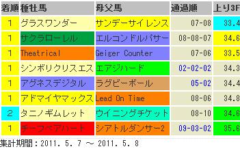 tokyo0510_2.jpg