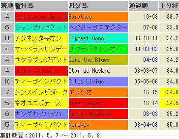 tokyo0510_3.jpg