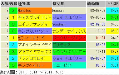 tokyo0515_1.jpg
