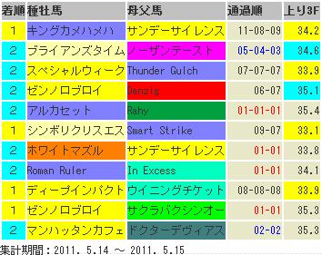 tokyo0515_2.jpg