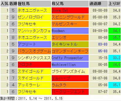 tokyo0515_3.jpg