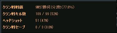 2012-02-09 23-42-57 今日の成績