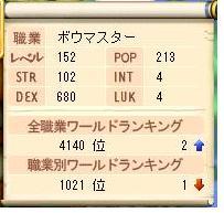 ランキング1021
