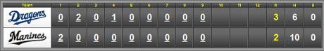 score_20110518.jpg