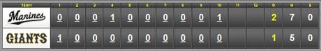 score_20110614.jpg