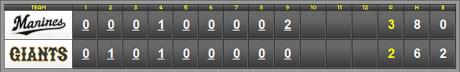 score_20110615.jpg